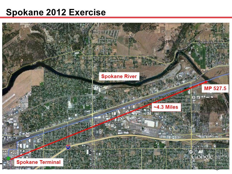 Spokane 2012 Exercise Spokane River MP 527.5 ~4.3 Miles