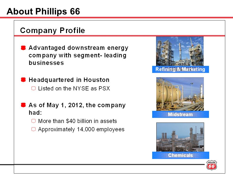 About Phillips 66