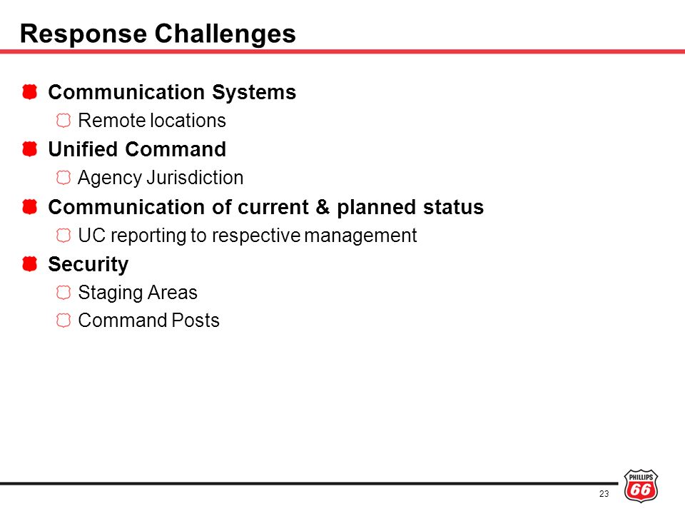 Response Challenges Communication Systems Unified Command