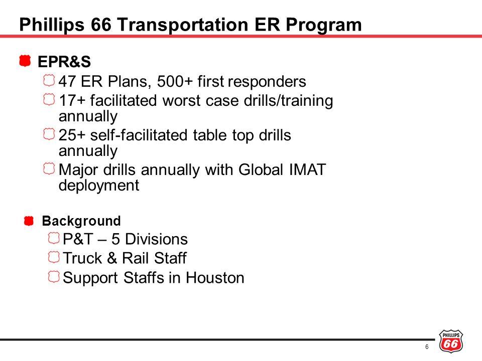 Phillips 66 Transportation ER Program