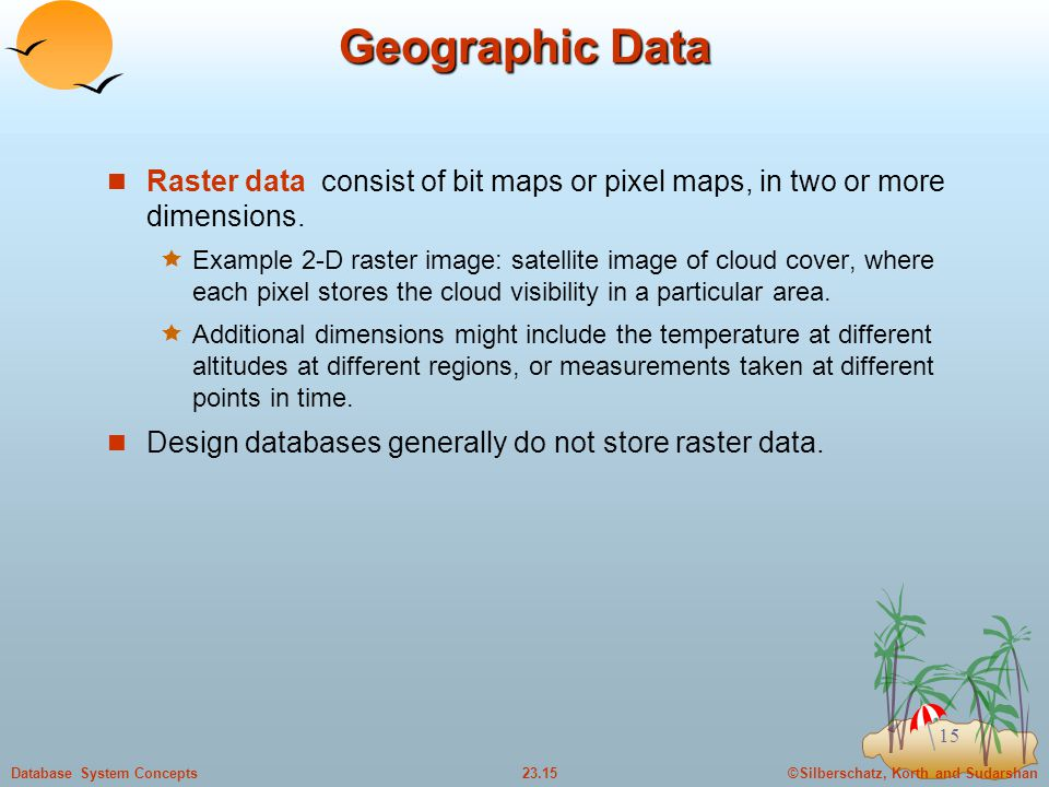 Geographic Data Raster data consist of bit maps or pixel maps, in two or more dimensions.