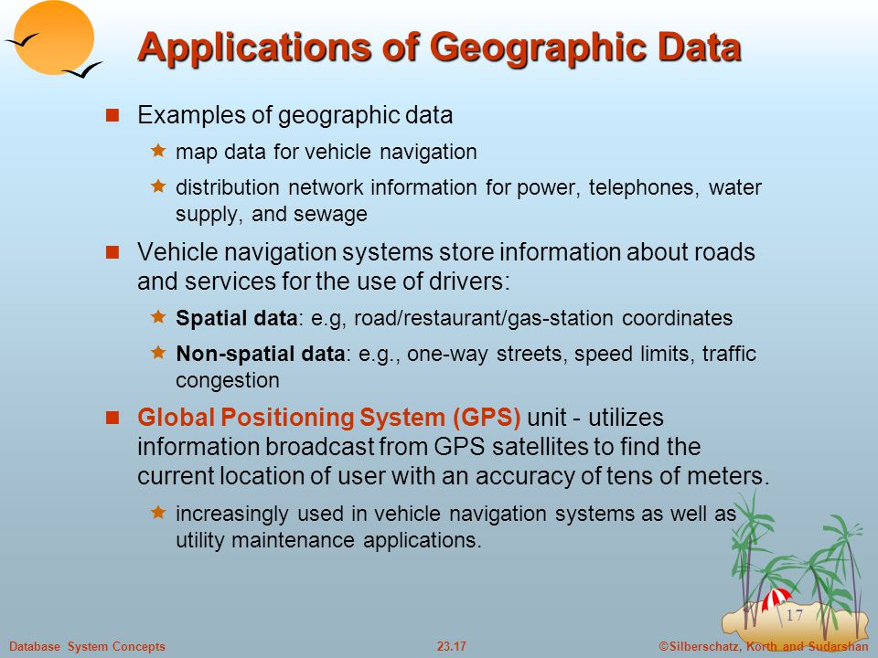Applications of Geographic Data