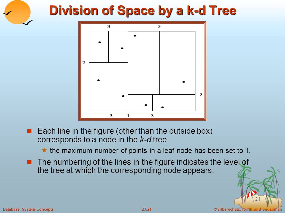 Division of Space by a k-d Tree