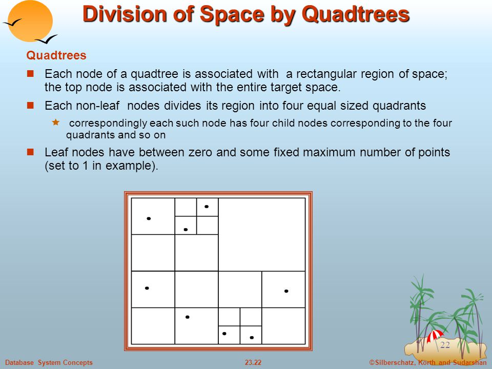 Division of Space by Quadtrees