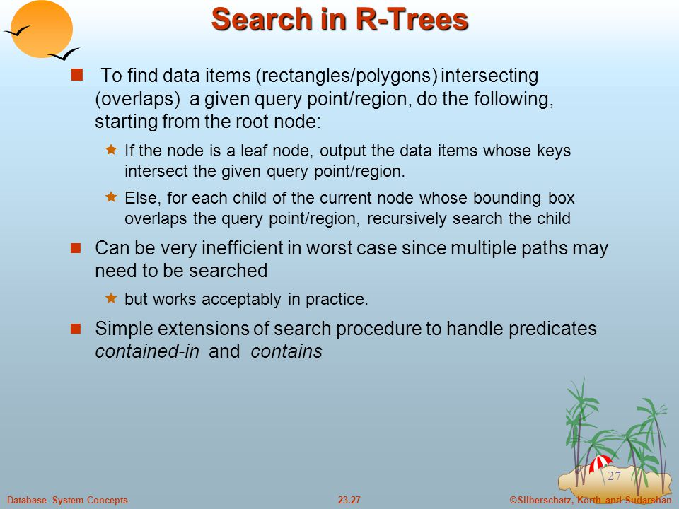 Search in R-Trees