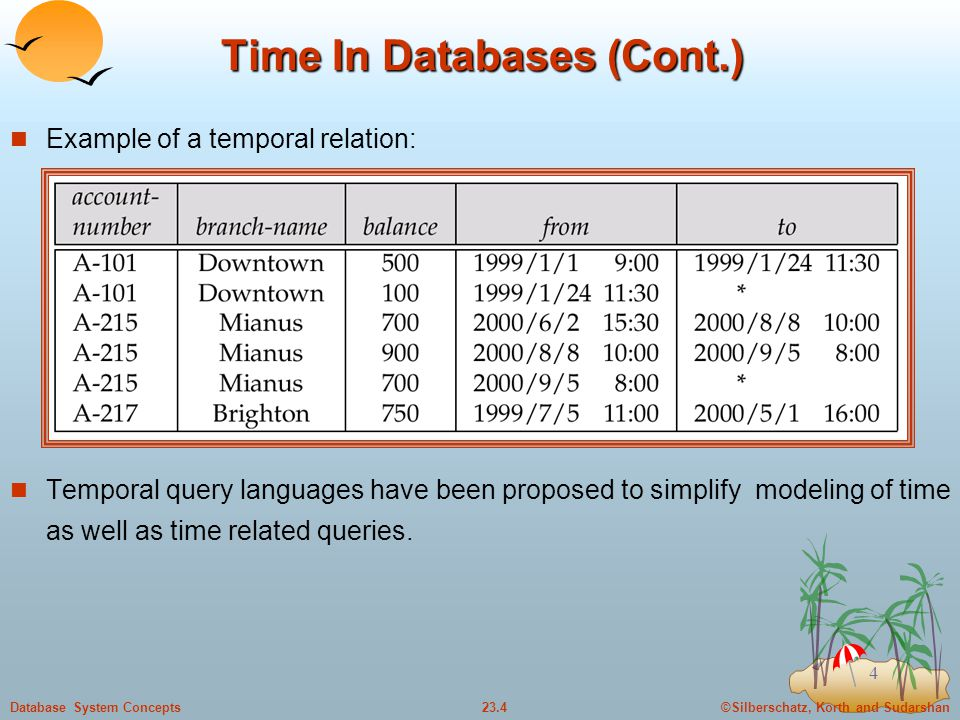 Time In Databases (Cont.)