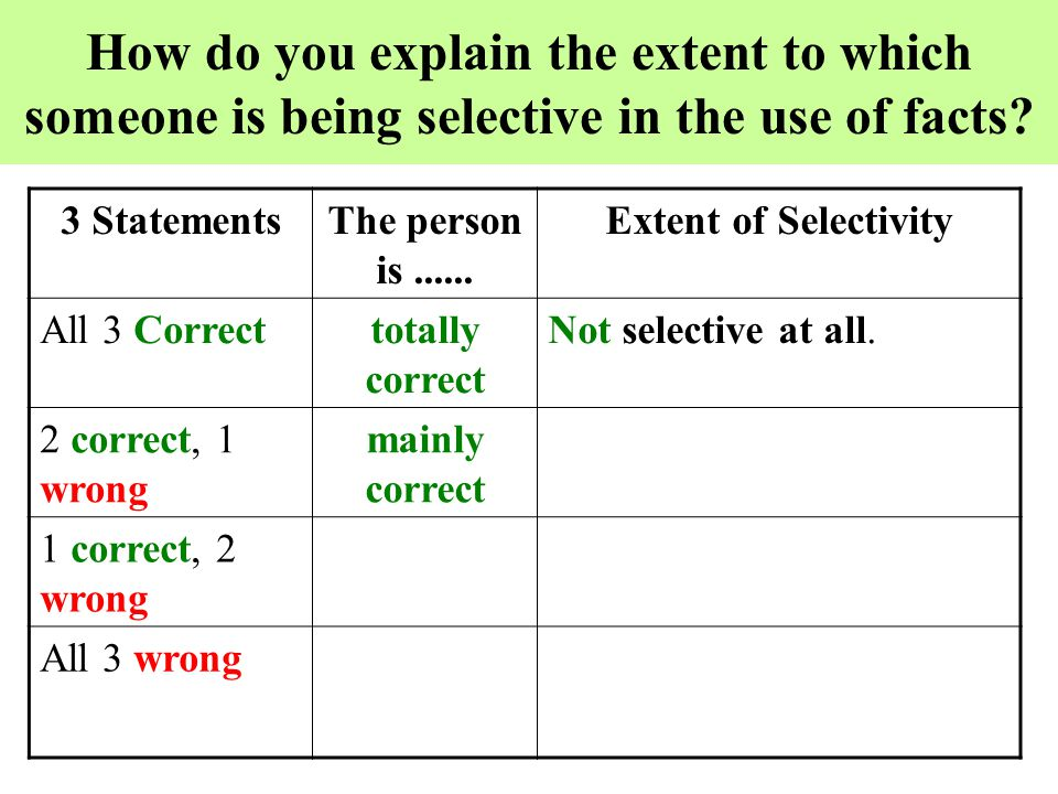 How do you explain the extent to which someone is being selective in the use of facts