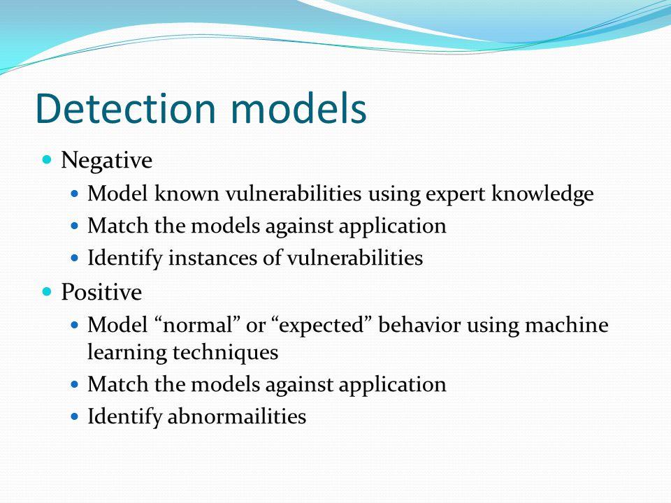 Detection models Negative Positive