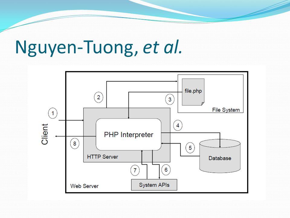 Nguyen-Tuong, et al.