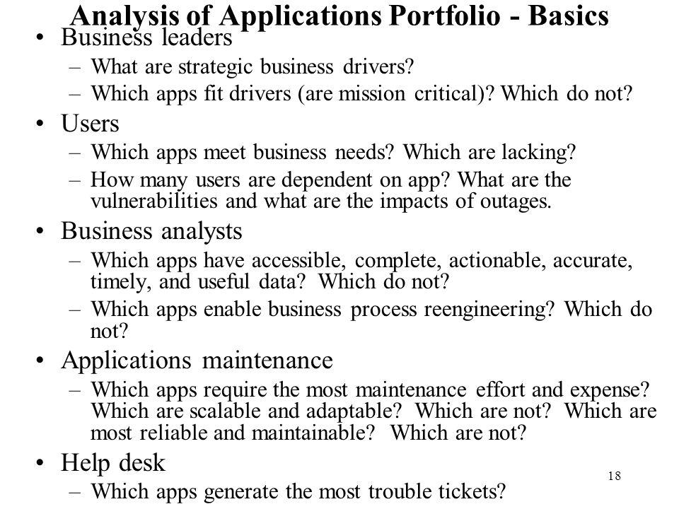 Analysis of Applications Portfolio - Basics