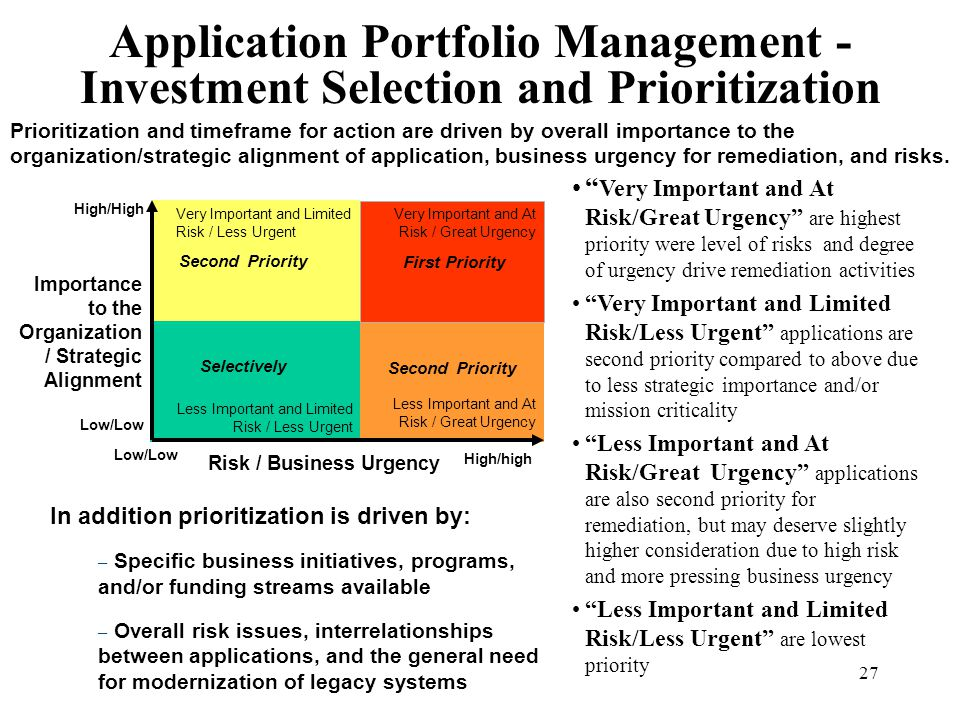 Risk / Business Urgency