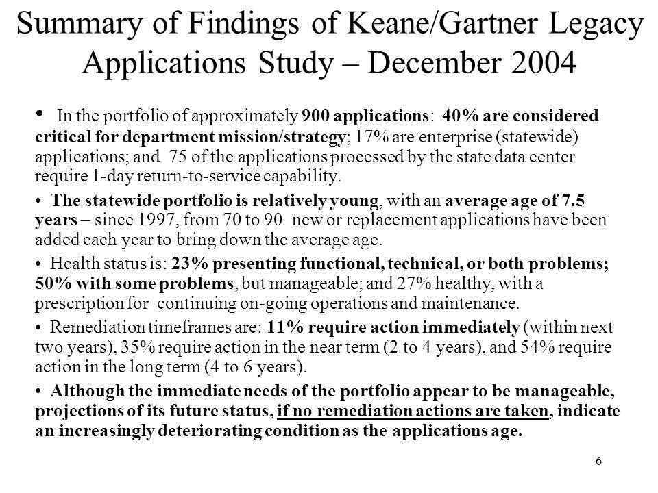 Summary of Findings of Keane/Gartner Legacy Applications Study – December 2004