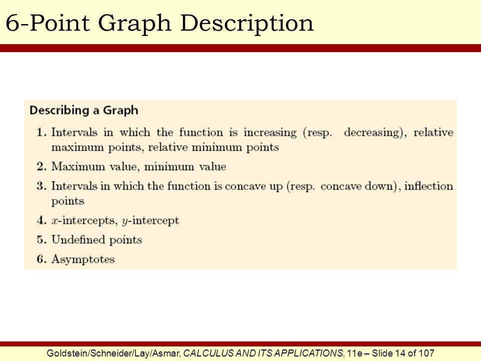 6-Point Graph Description