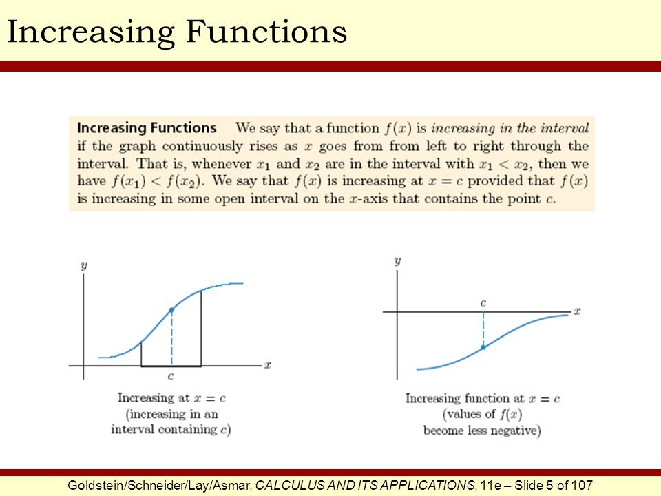 Increasing Functions