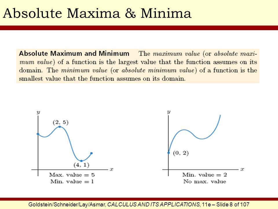 Absolute Maxima & Minima