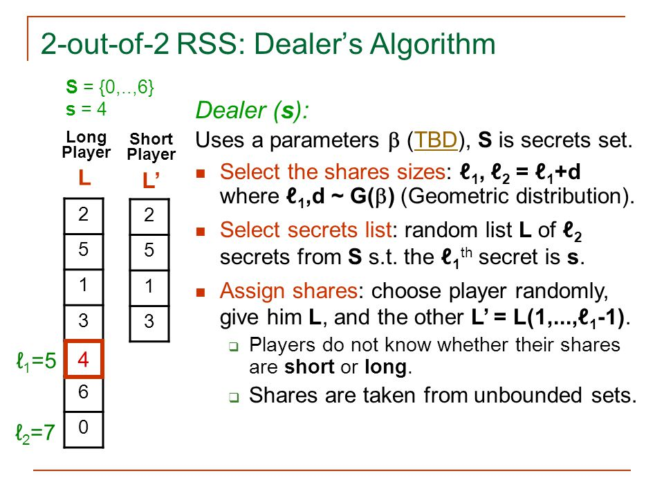 2-out-of-2 RSS: Dealer's Algorithm