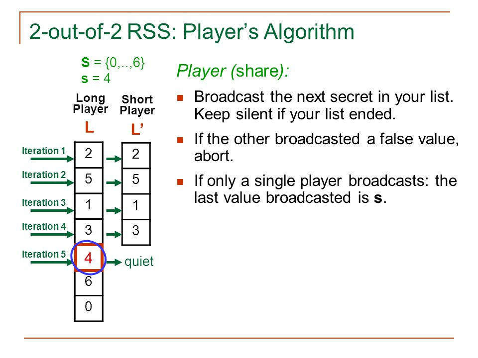 2-out-of-2 RSS: Player's Algorithm