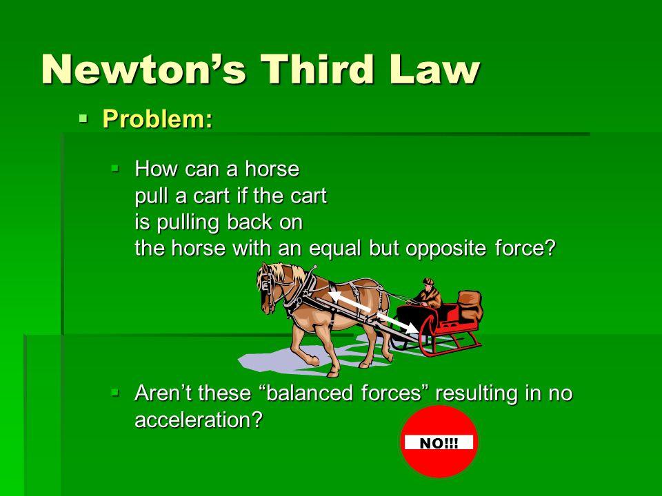 Newton's Third Law Problem: