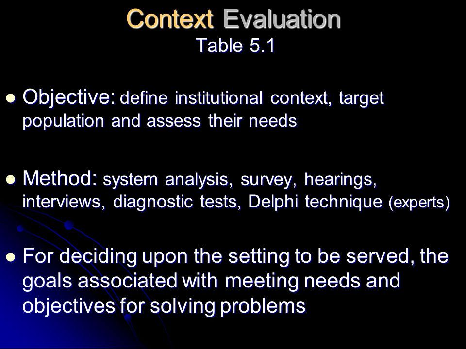 Context Evaluation Table 5.1