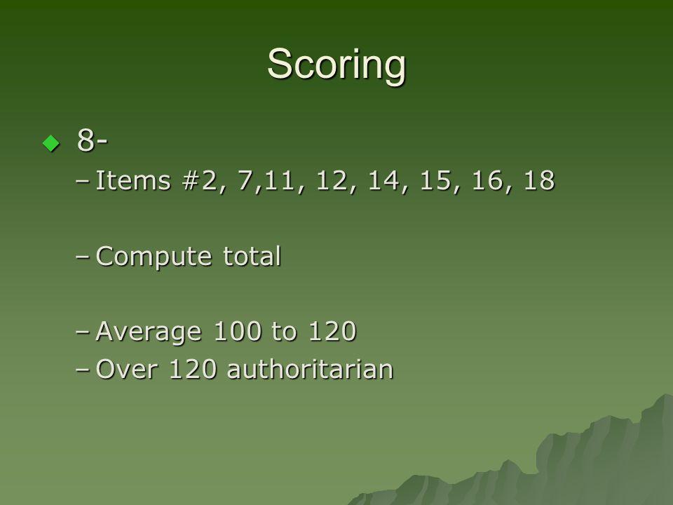 Scoring 8- Items #2, 7,11, 12, 14, 15, 16, 18 Compute total