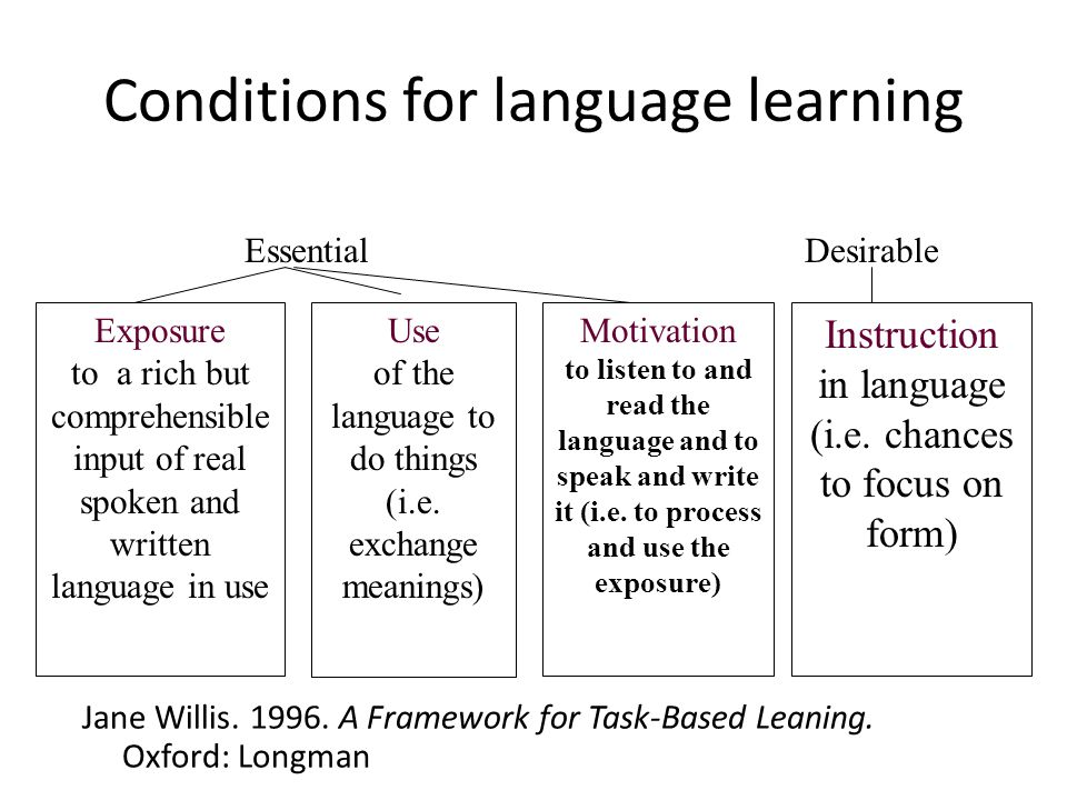 Conditions for language learning