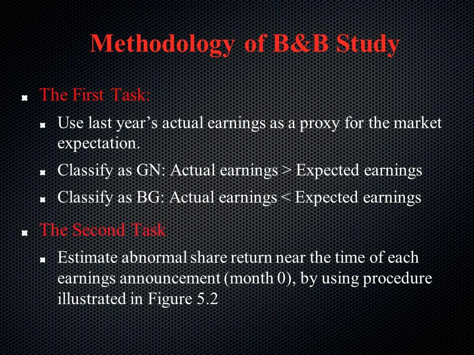 Methodology of B&B Study