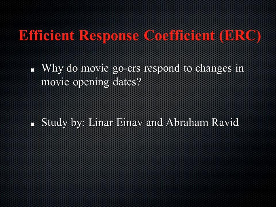 Efficient Response Coefficient (ERC)