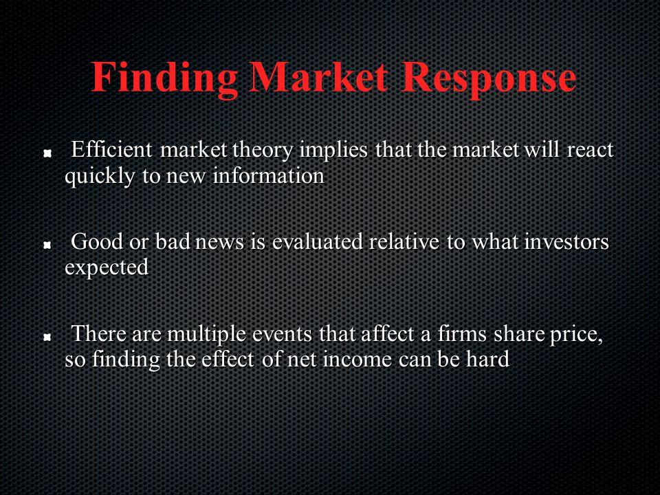 Finding Market Response