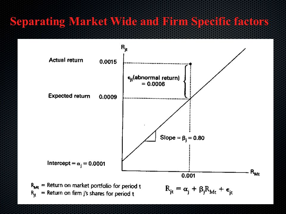 Separating Market Wide and Firm Specific factors