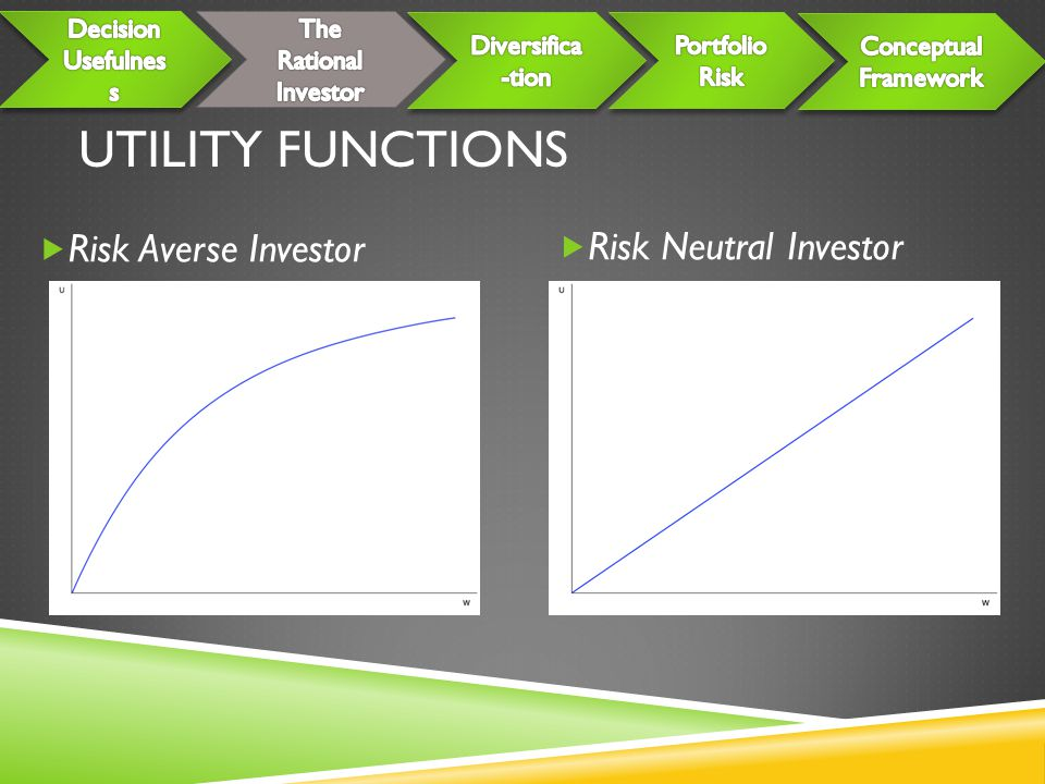 Utility Functions Risk Averse Investor Risk Neutral Investor