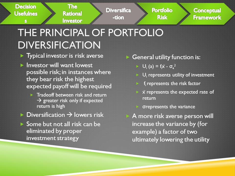 The principal of portfolio diversification