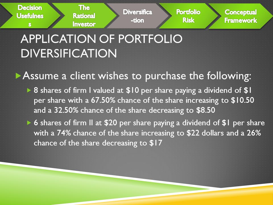Application of Portfolio Diversification