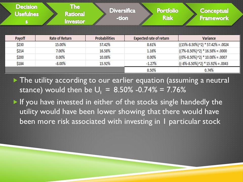 Decision Usefulness The Rational Investor. Diversifica-tion. Portfolio Risk. Conceptual Framework.