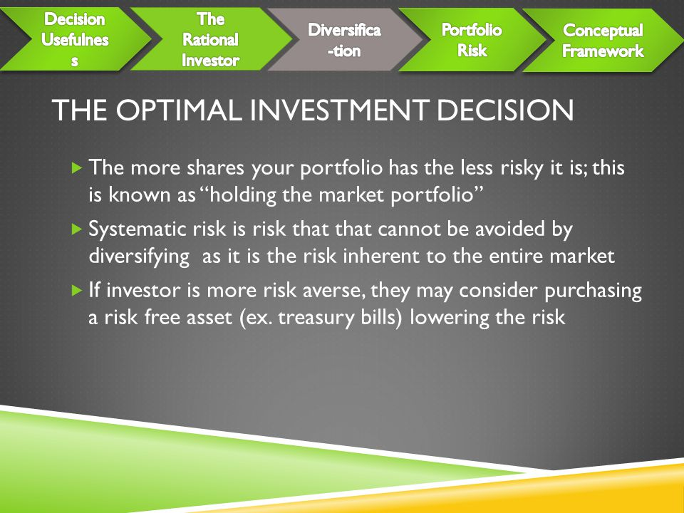 The optimal investment decision