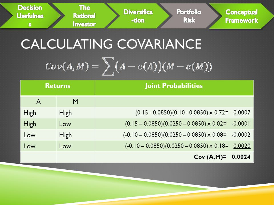 Calculating covariance