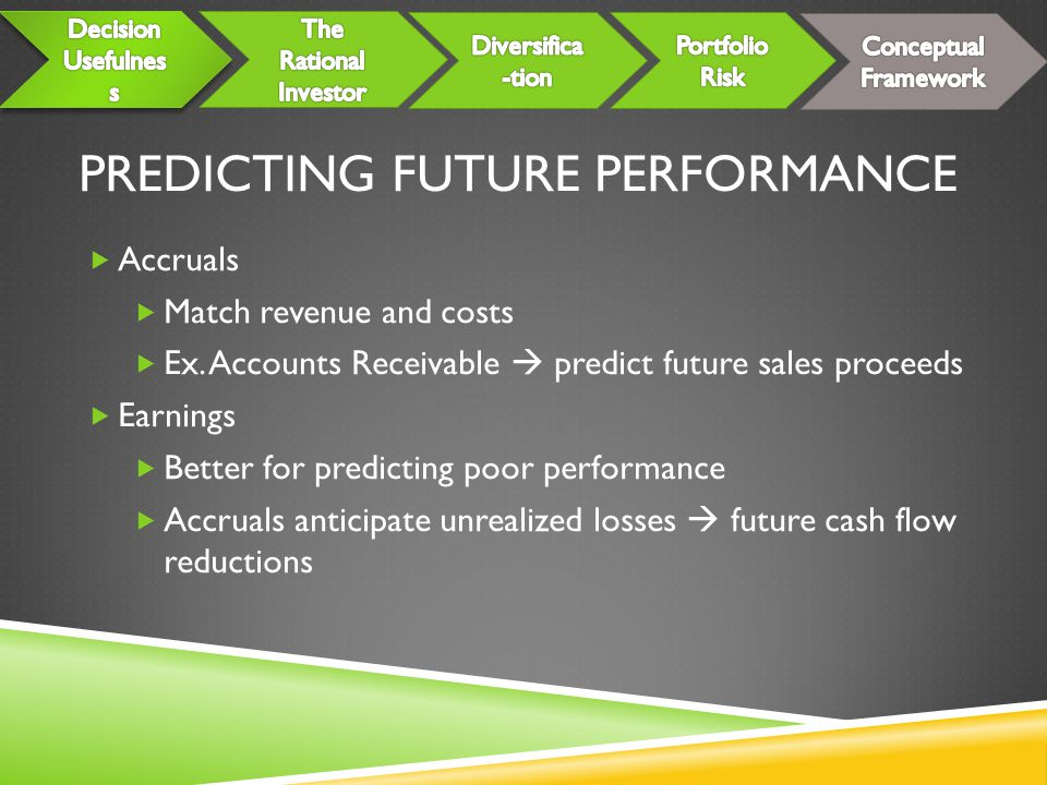 Predicting future performance