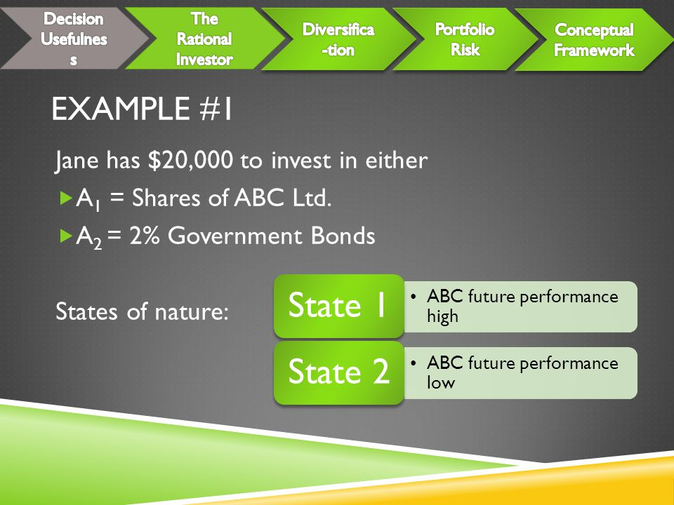 State 1 State 2 Example #1 Jane has $20,000 to invest in either