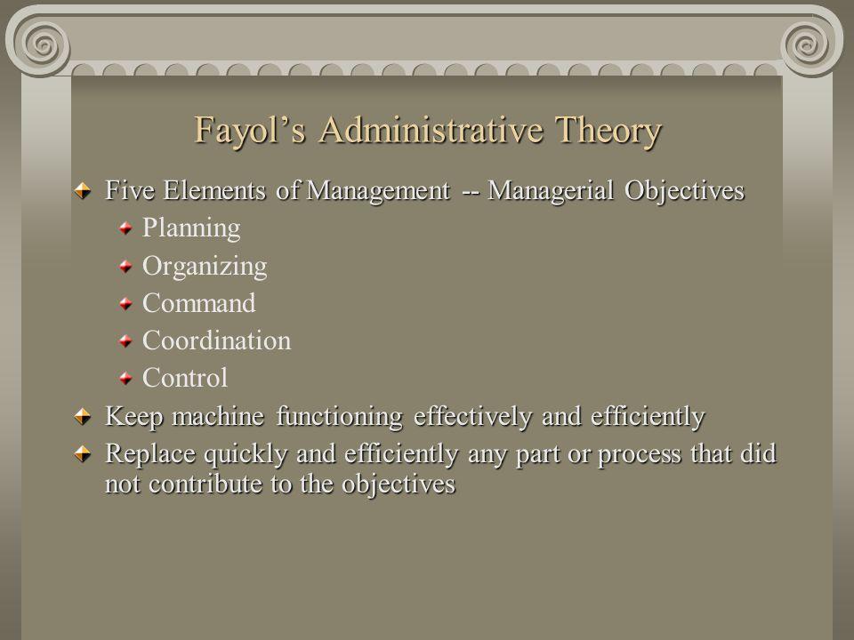 Fayol's Administrative Theory