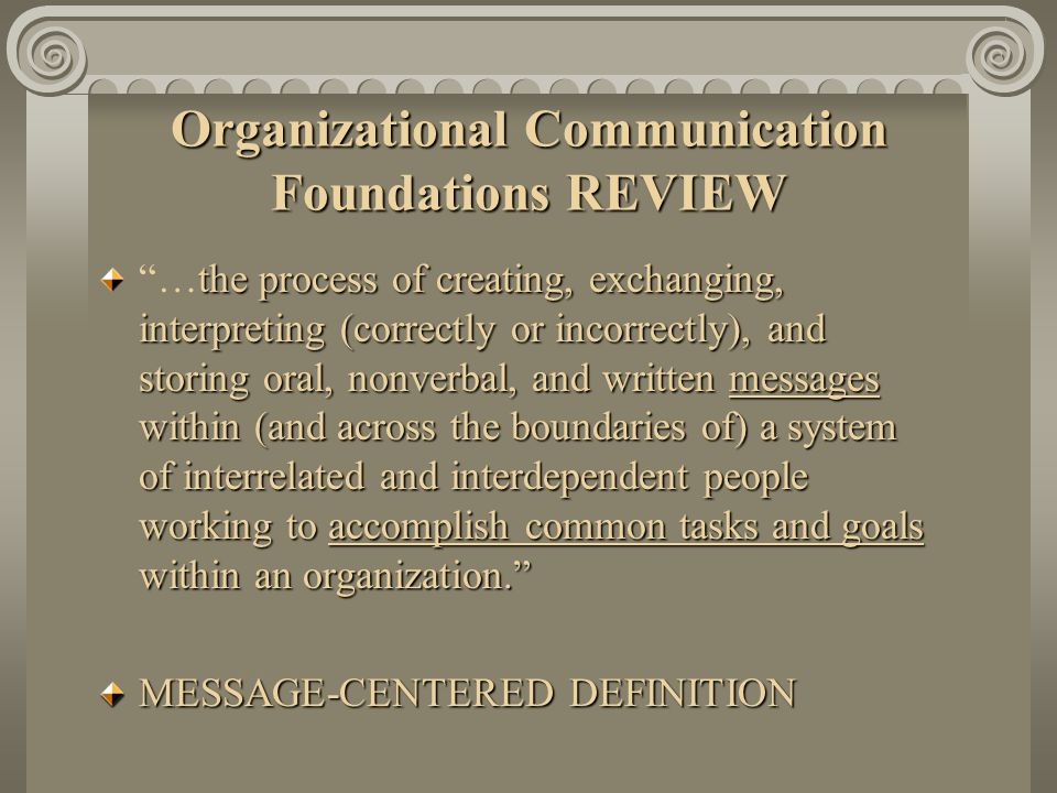 Organizational Communication Foundations REVIEW
