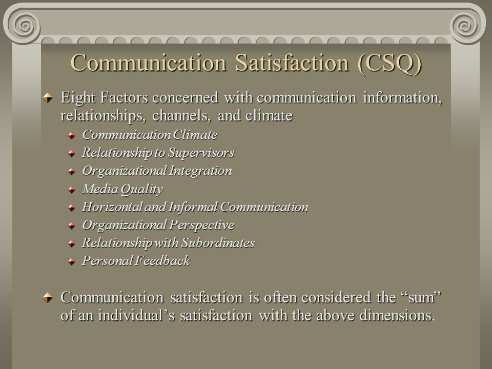 Communication Satisfaction (CSQ)