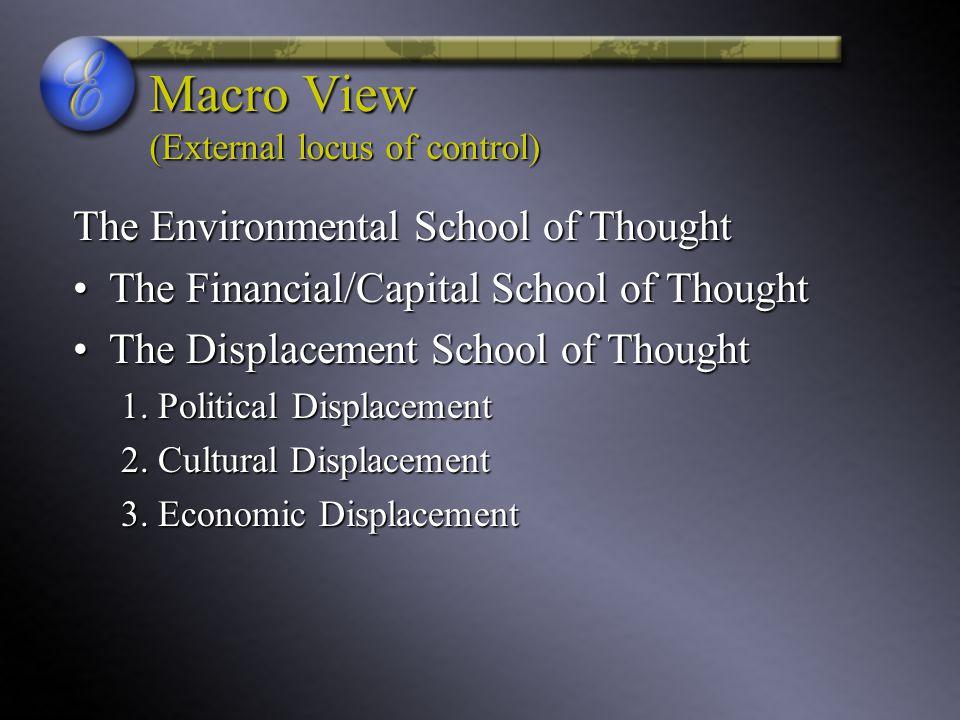 Macro View (External locus of control)