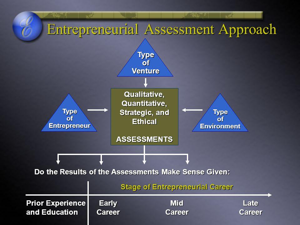 Entrepreneurial Assessment Approach