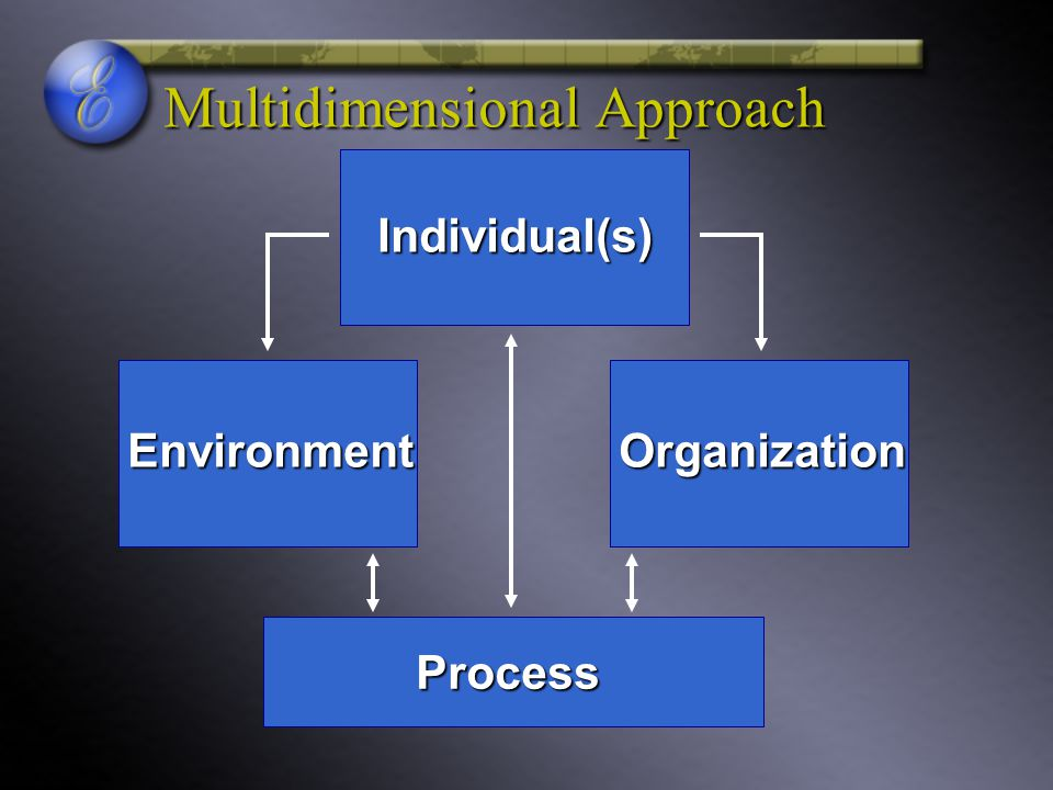 Multidimensional Approach