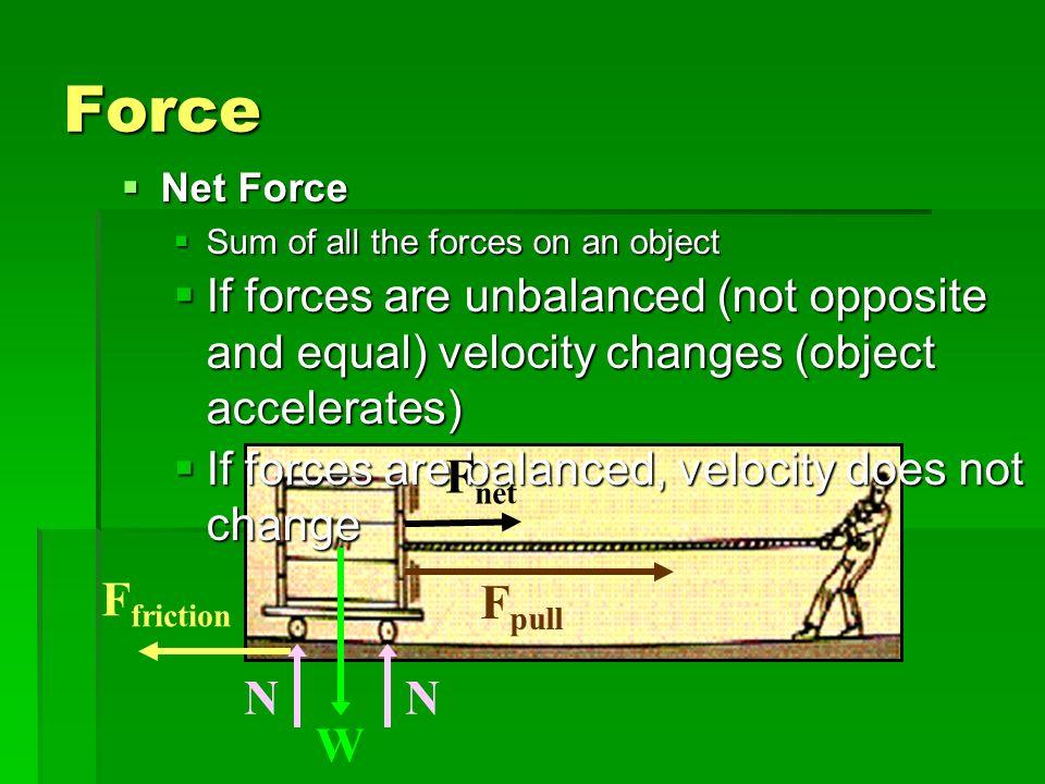 Force Fnet Ffriction Fpull N W