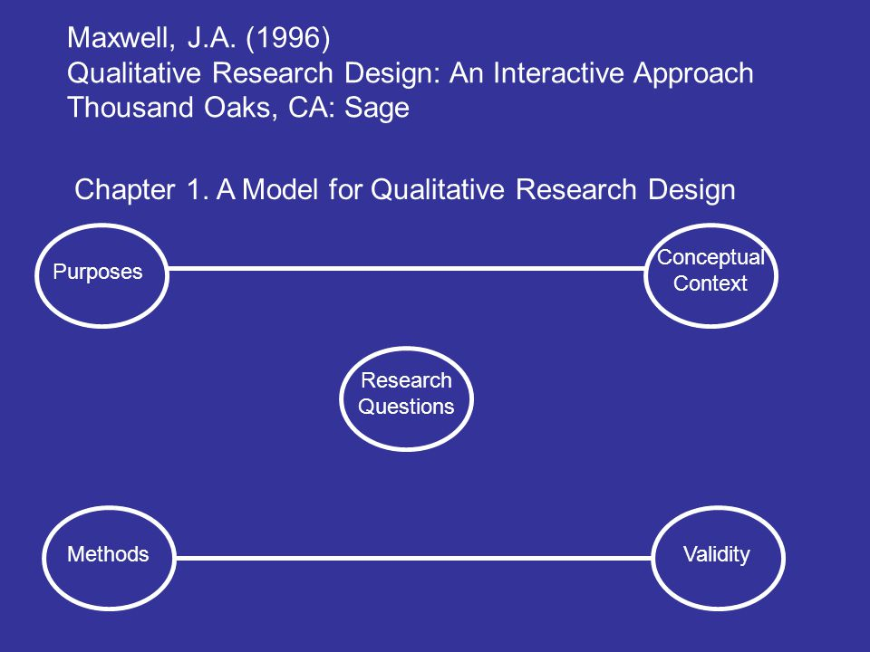Qualitative Research Design: An Interactive Approach