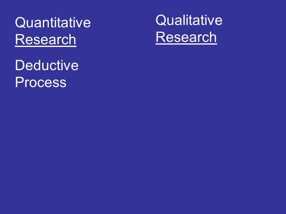 Qualitative Research Quantitative Research Deductive Process