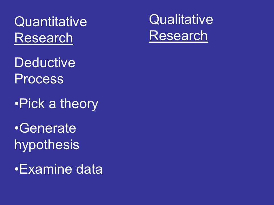 Qualitative Research Quantitative Research. Deductive Process. Pick a theory. Generate hypothesis.
