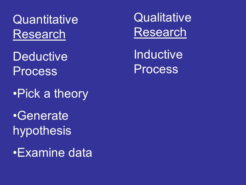 Qualitative Research Inductive Process. Quantitative Research. Deductive Process. Pick a theory.