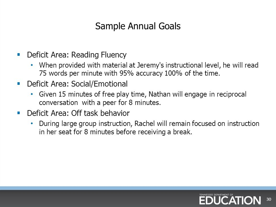 Sample Annual Goals Deficit Area: Reading Fluency