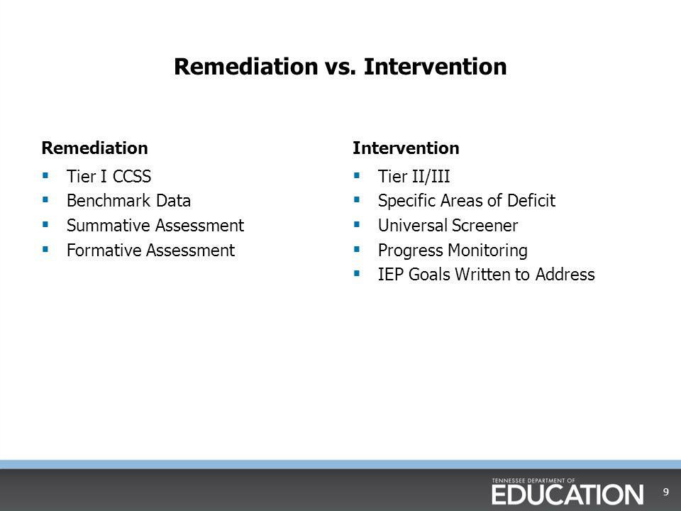 Remediation vs. Intervention